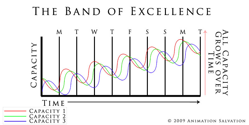 Band_Excellence